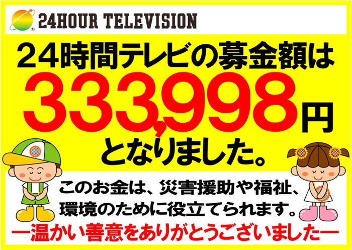 2015年24時間TV募金集計金額